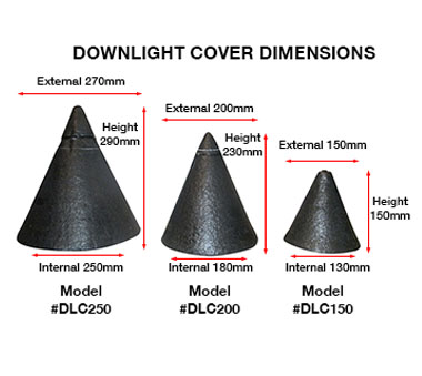 Downlight Covers